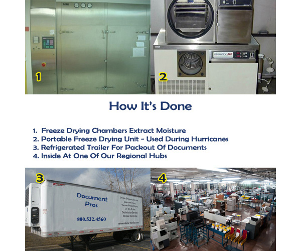 north carolina document restoraiton and freeze drying services